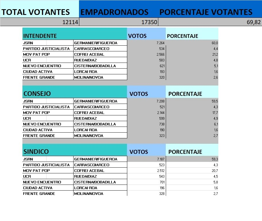 elecciones 2019 1